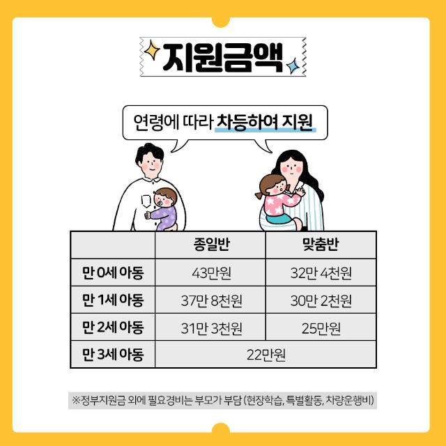 영유아보육료_속지_03_20181226.png