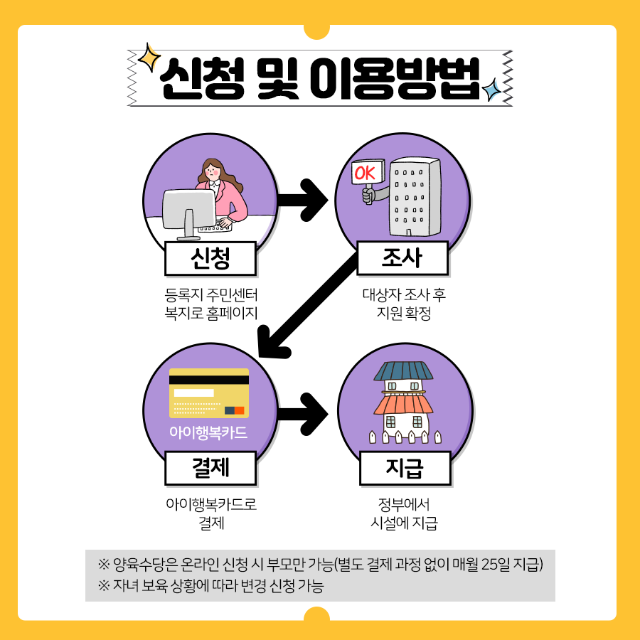 영유아보육료_속지_08_20181226.png