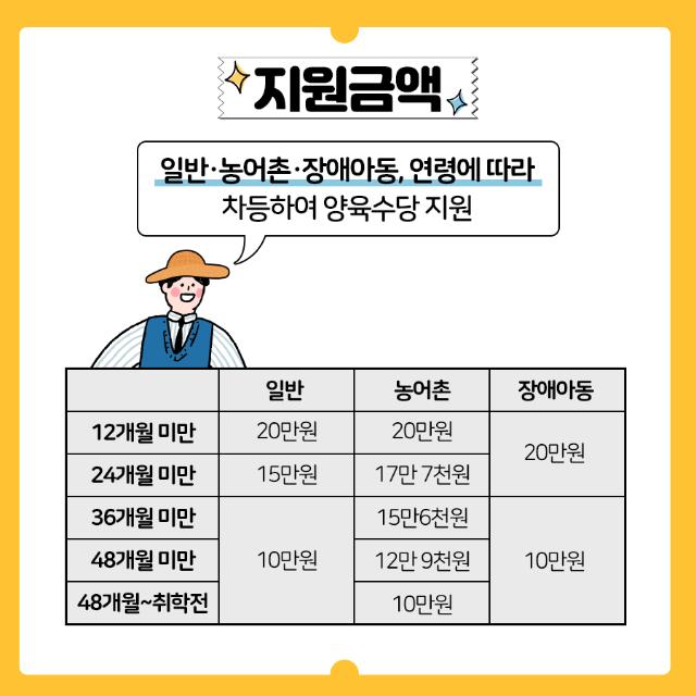 영유아보육료_속지_07_20181226.png