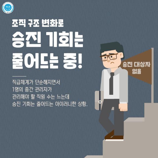 고용노동부 일생활균형_중간관리자 기 살리는 법_3.jpg