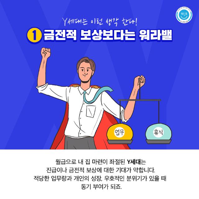 고용노동부 일생활균형_Y세대 속마음 번역기_3.png
