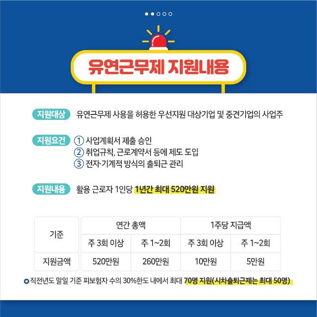 200227 고용노동부 카드뉴스(코로나)-03(수정).jpg