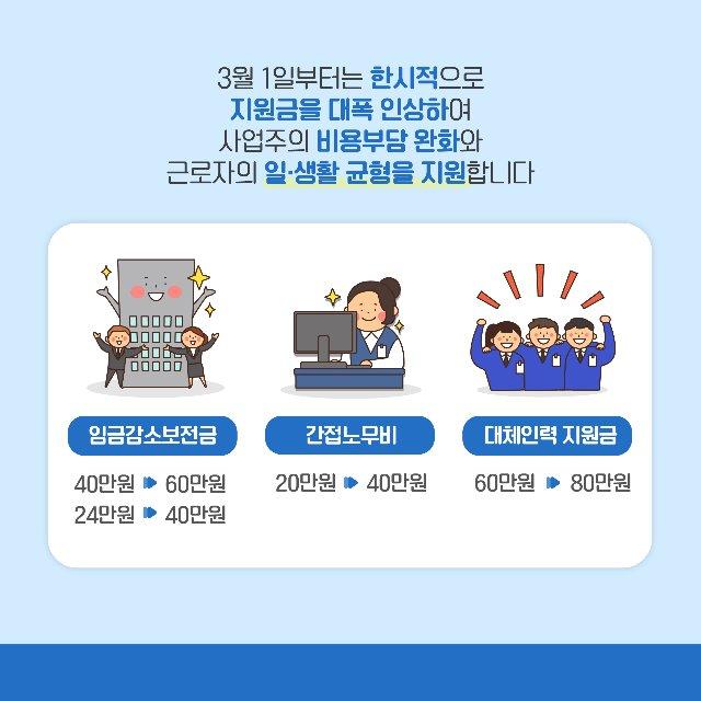 200323 고용노동부 워라밸일자리 장려금 카드뉴스-03.jpg
