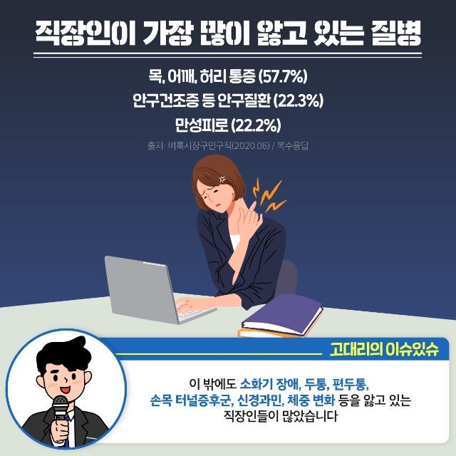 200629 고용노동부 직장인 건강편 카드뉴스(고대리의 이유있슈)-04.jpg