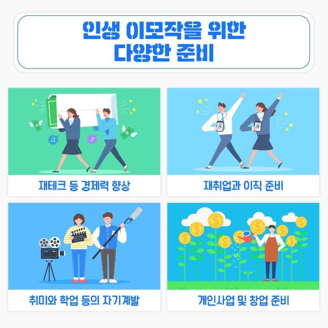 200724 고용노동부 제2의 인생을 준비하라 카드뉴스(고대리의 이슈있슈)-05.jpg