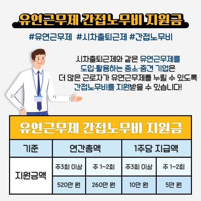 200729 고용노동부 시차출퇴근제 카드뉴스(정책소식)-07.jpg