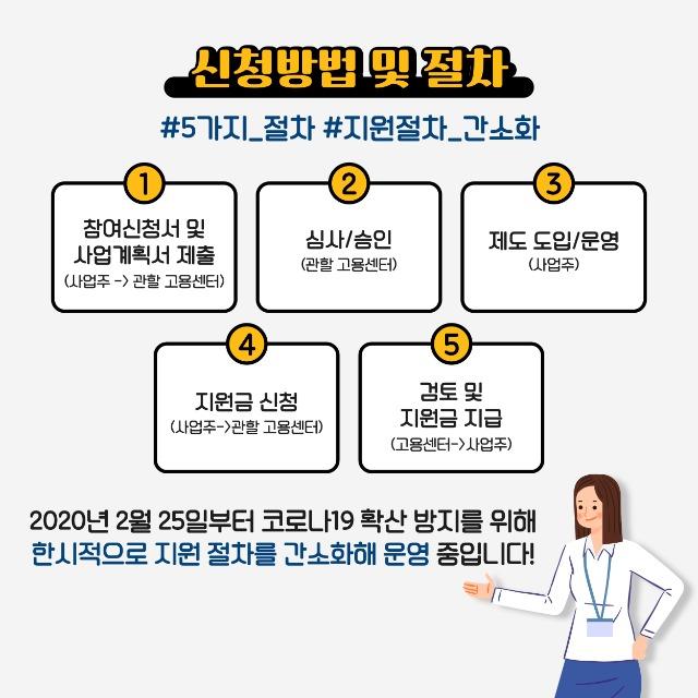 200729 고용노동부 시차출퇴근제 카드뉴스(정책소식)-09.jpg