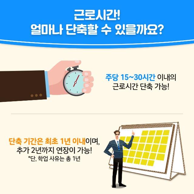 201113 고용노동부 근로시간 단축청구권 카드뉴스-04.jpg